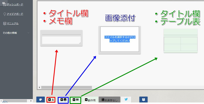 アイデアボード 編集画面