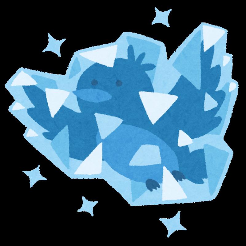 Twitterアカウントの凍結