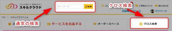 スキルクラウド 通常検索とクロス検索