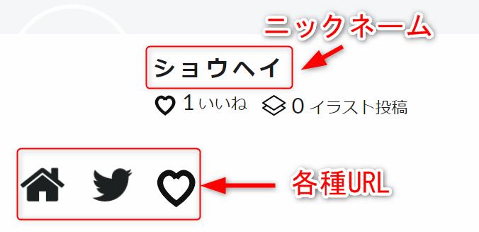 タノムノのアカウント情報の反映領域