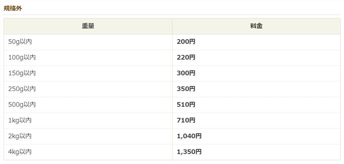 定形外郵便(規格外)の料金表