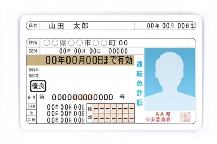 自動車運転免許証